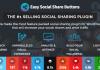 Easy Social Share Buttons for WordPress v4.0.1