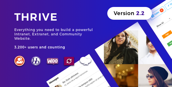 Thrive - Intranet & Community WordPress Theme v2.2.1