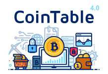 Coin Table v4.0 - Cryptocurrency Markets, ICOs & Mining CMS