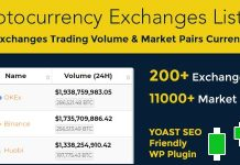 Cryptocurrency Exchanges List Pro v1.9.2 - WordPress Plugin