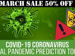 COVID-19 Coronavirus v1.2.1 - Viral Pandemic Prediction Tools WordPress Plugin