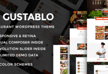 Gustablo v1.10 | Restaurant & Cafe Responsive WordPress Theme